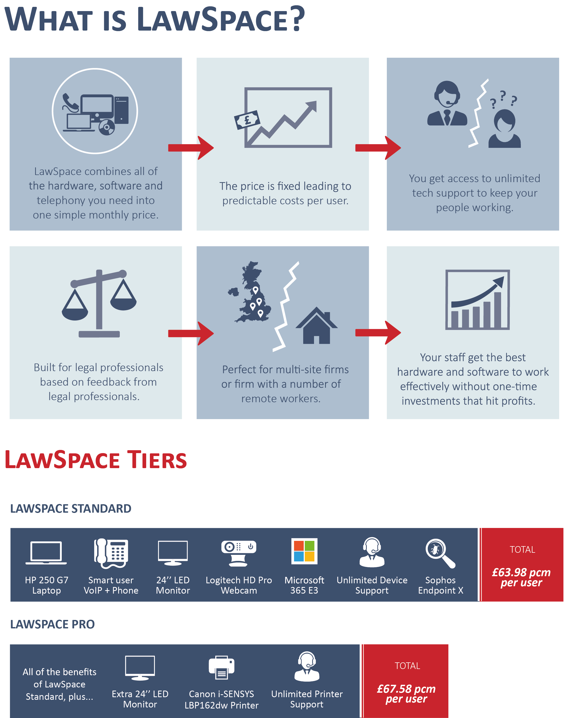 Lawspace